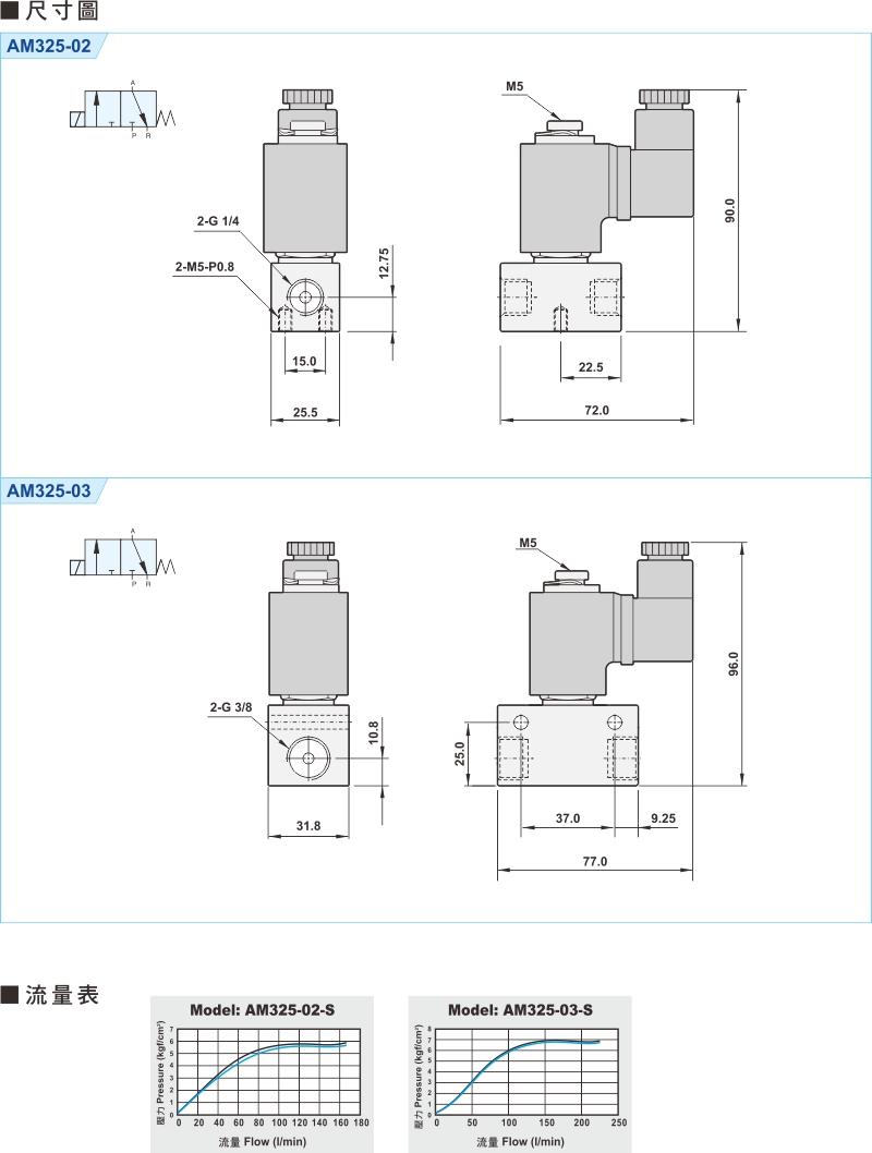 proimages/product_tw/2/AM325-2.jpg