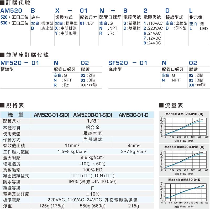 proimages/product_tw/2/AM520-1.jpg