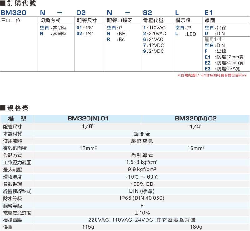 proimages/product_tw/2/BM320-1.jpg