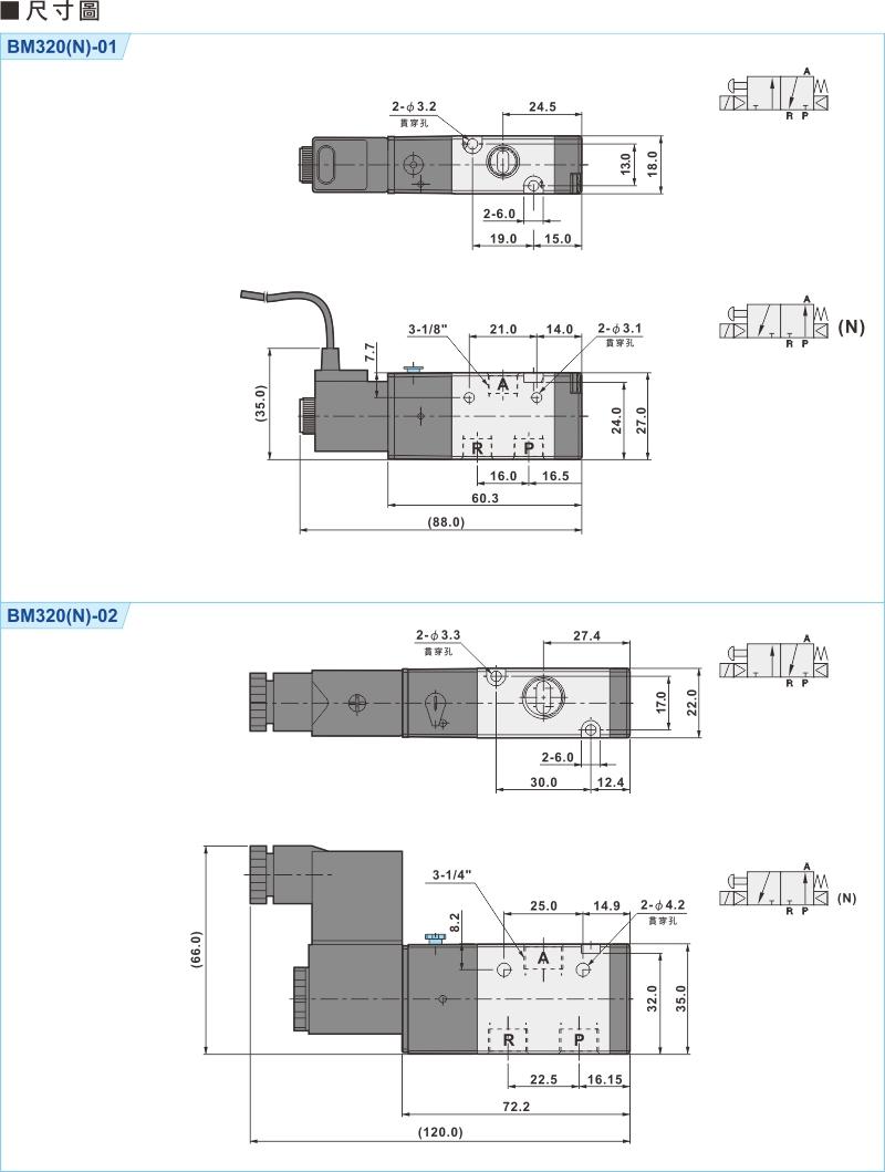 proimages/product_tw/2/BM320-2.jpg