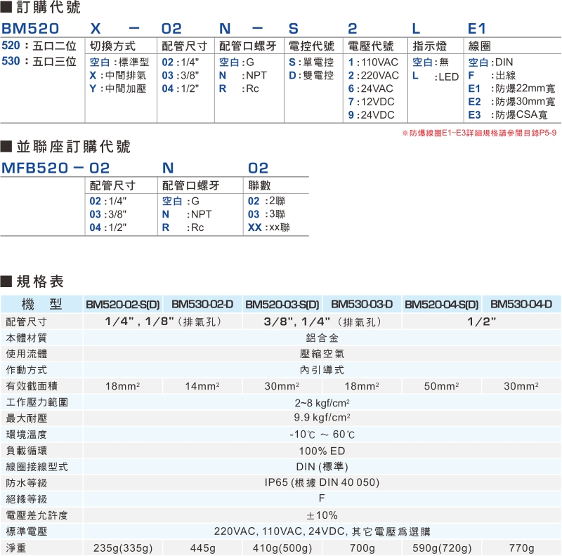 proimages/product_tw/2/BM520-1.jpg