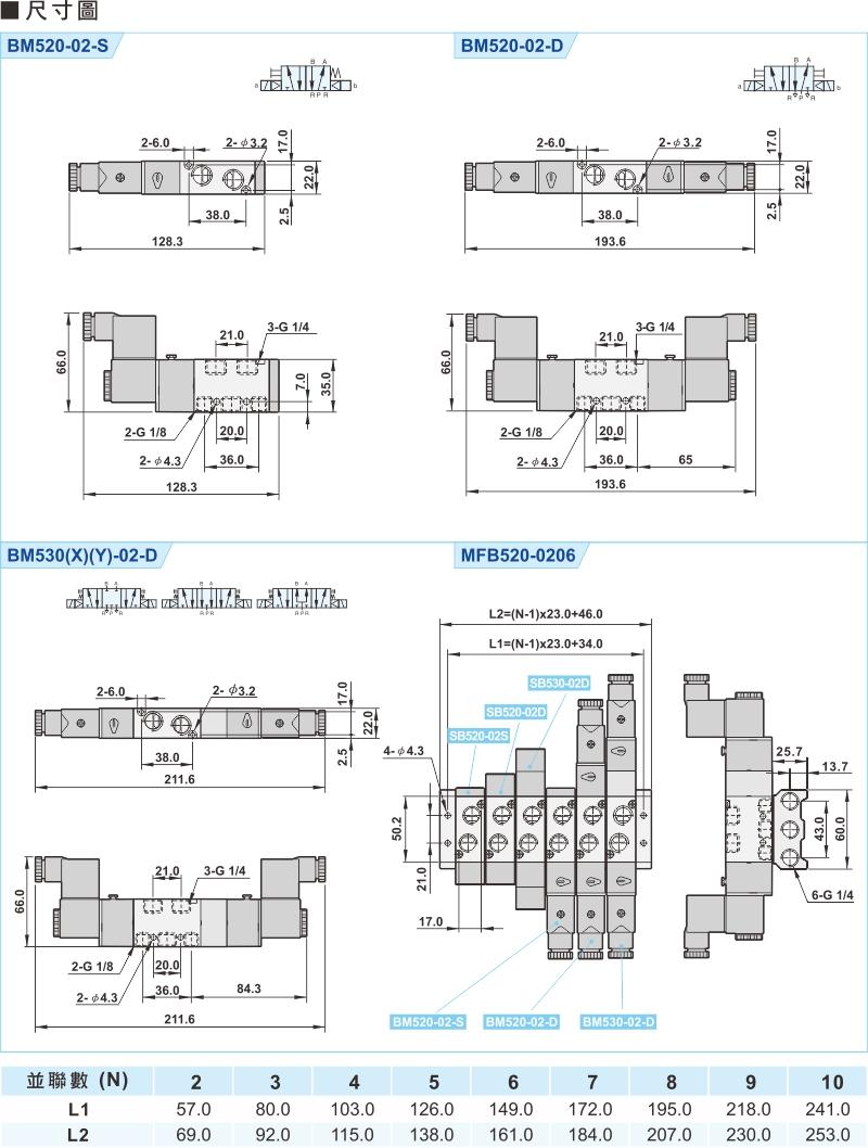 proimages/product_tw/2/BM520-2.jpg