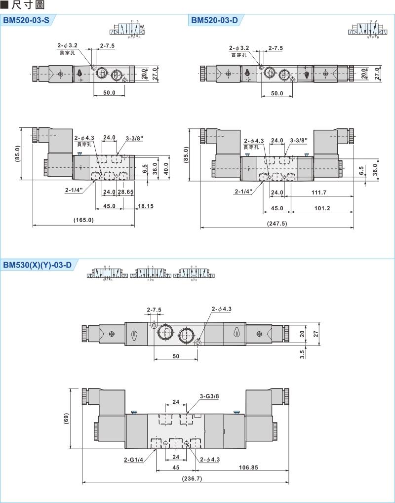 proimages/product_tw/2/BM520-3.jpg