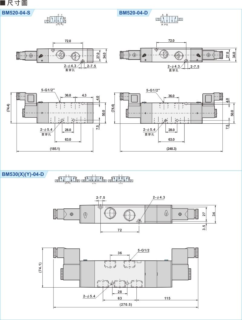 proimages/product_tw/2/BM520-4.jpg