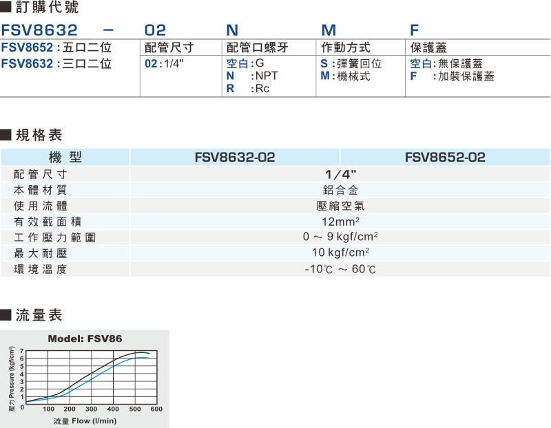 proimages/product_tw/2/FSV8652-1.jpg