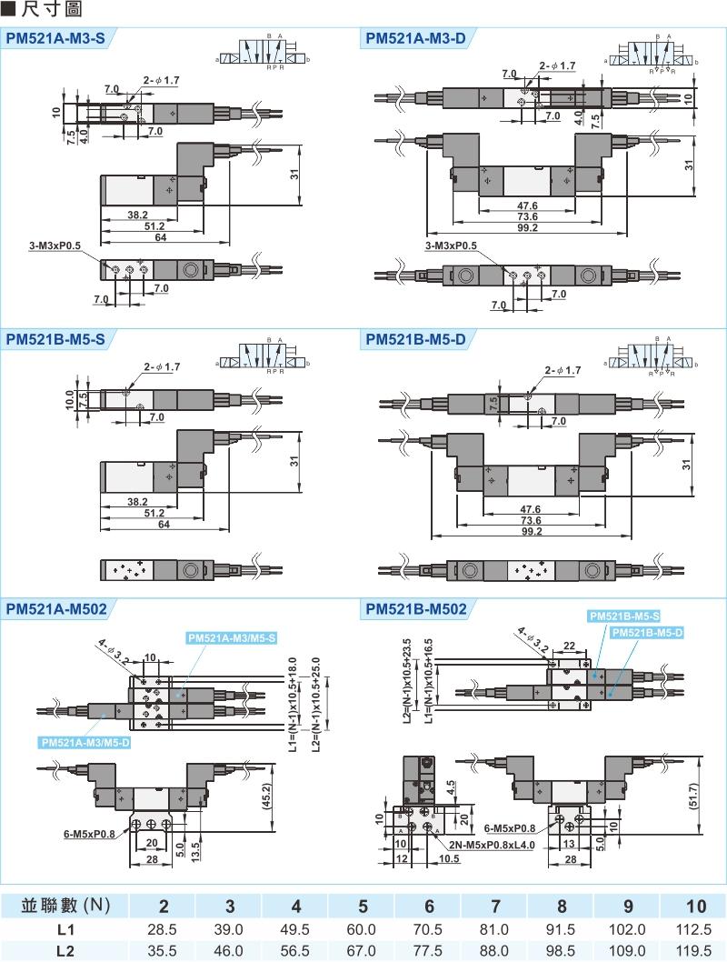 proimages/product_tw/2/PM521-2.jpg