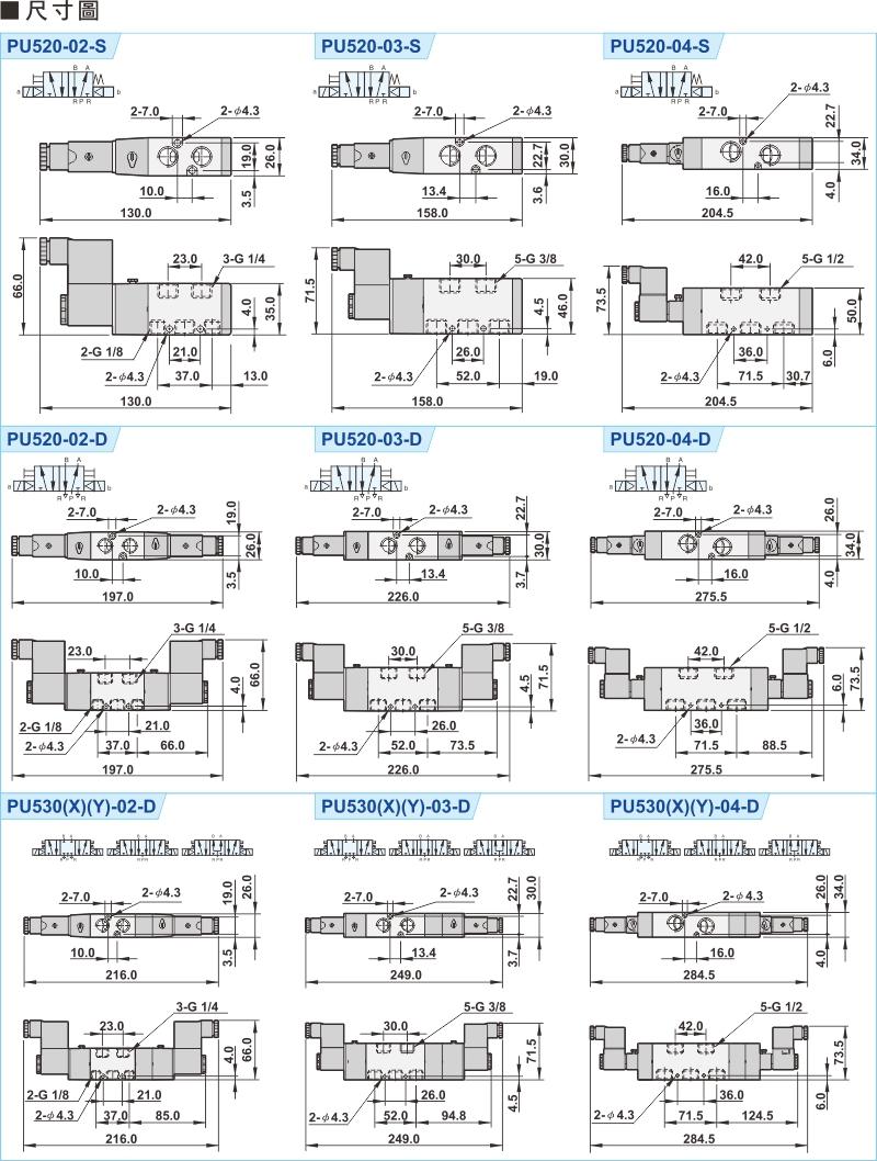proimages/product_tw/2/PU520-2.jpg