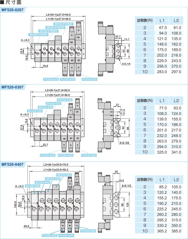 proimages/product_tw/2/PU520-3.jpg