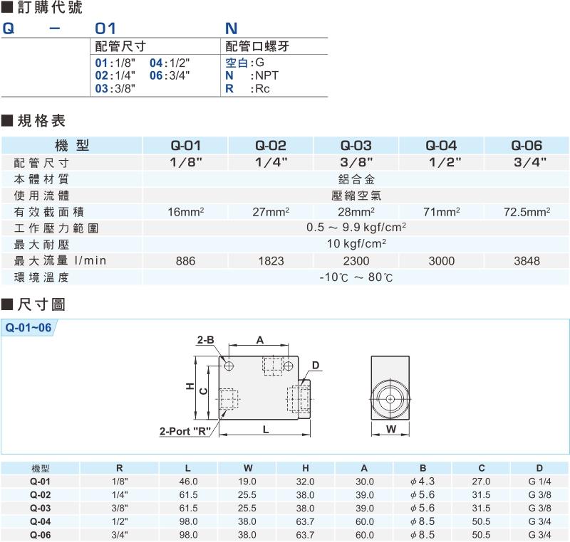 proimages/product_tw/2/Q.jpg