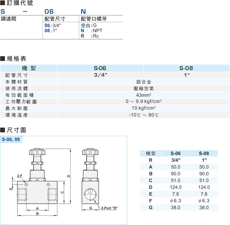 proimages/product_tw/2/S.jpg