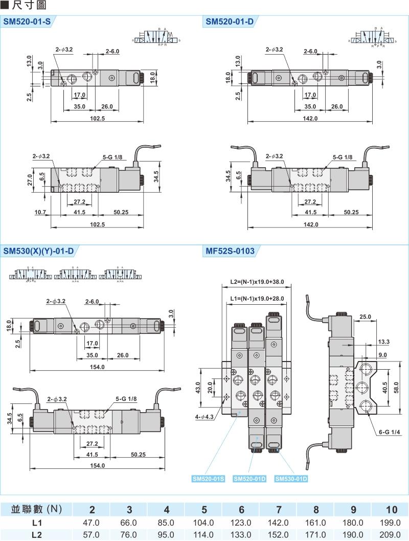 proimages/product_tw/2/SM520-2.jpg