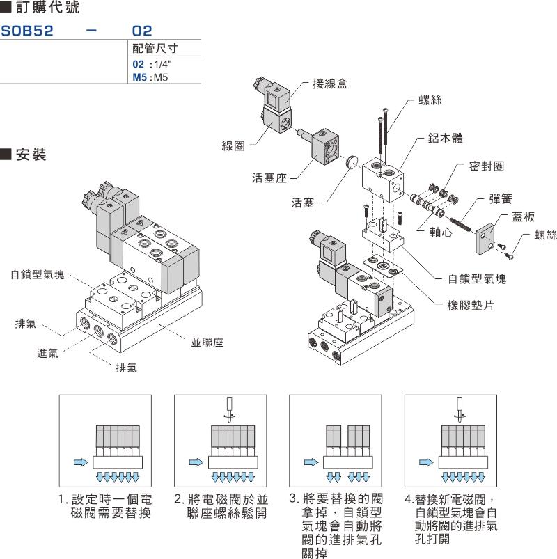 proimages/product_tw/2/SOB52.jpg