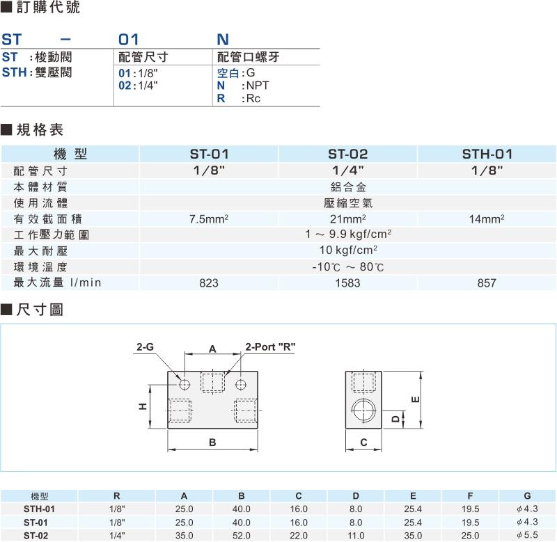 proimages/product_tw/2/ST.jpg