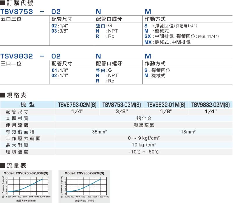 proimages/product_tw/2/TSV8753-1.jpg
