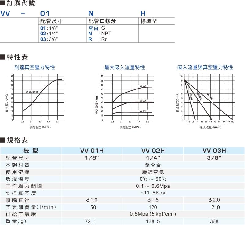 proimages/product_tw/2/VV-1.jpg