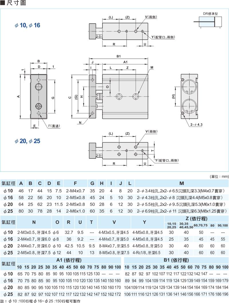 proimages/product_tw/3/DR-2.jpg