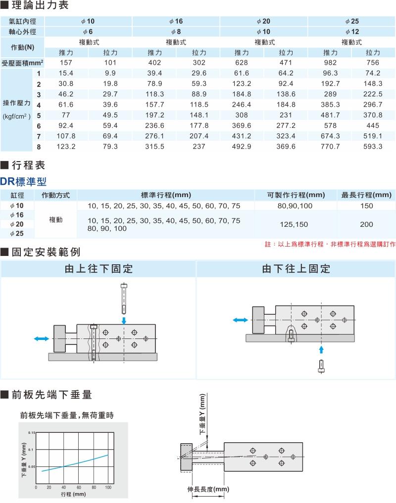 proimages/product_tw/3/DR-4.jpg