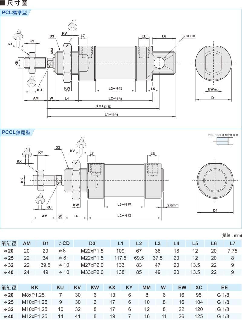 proimages/product_tw/3/PCL-2.jpg