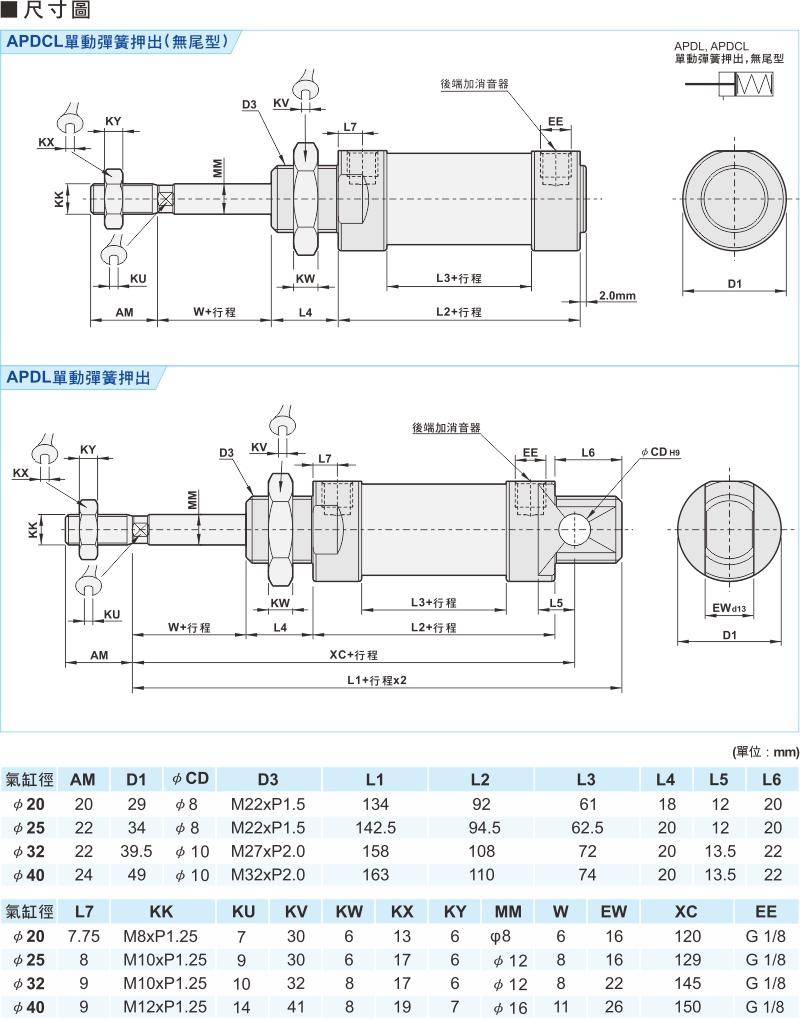 proimages/product_tw/3/PCL-5.jpg
