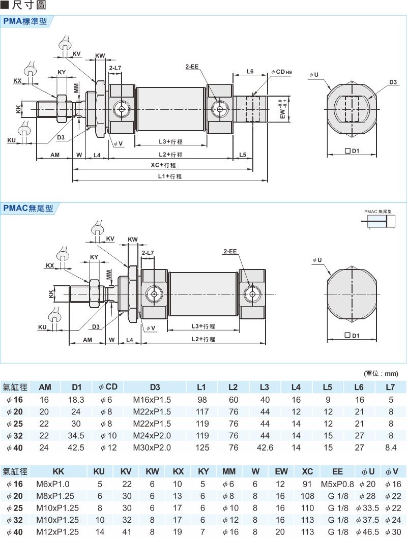 proimages/product_tw/3/PMA-2.jpg