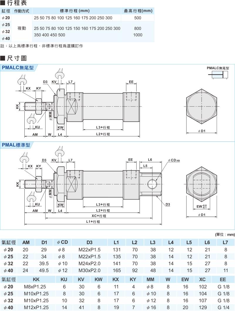 proimages/product_tw/3/PMAL-2.jpg
