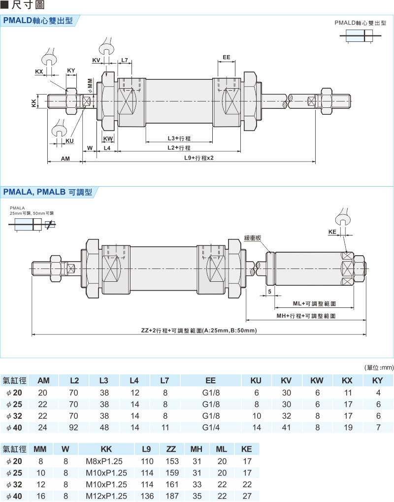 proimages/product_tw/3/PMAL-3.jpg