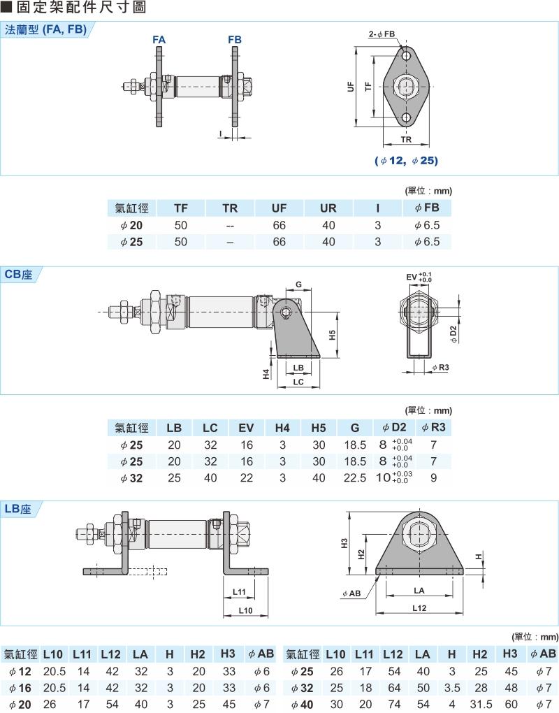 proimages/product_tw/3/PMAL-4.jpg