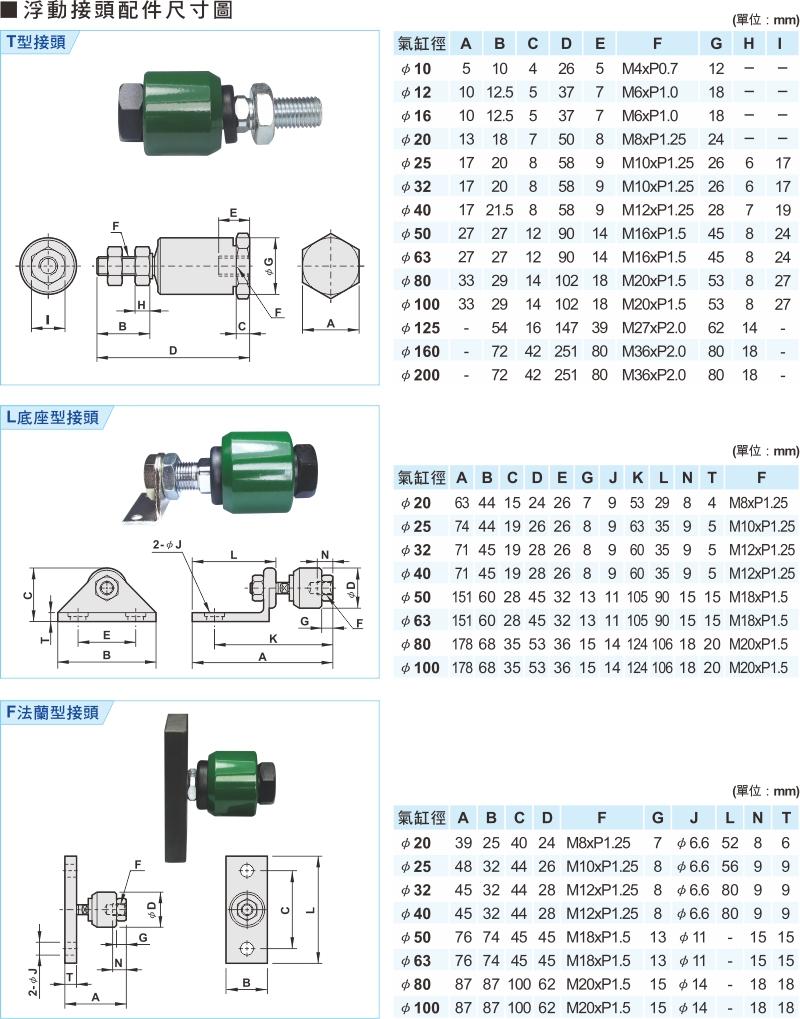 proimages/product_tw/3/ROD-1.jpg