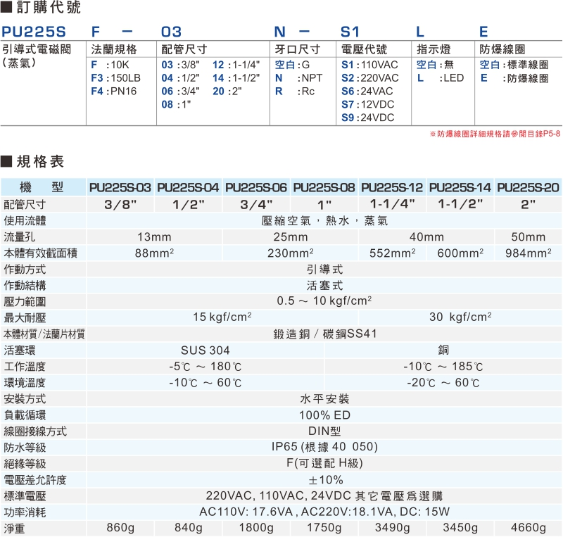 proimages/product_tw/4/PU225S-1.jpg