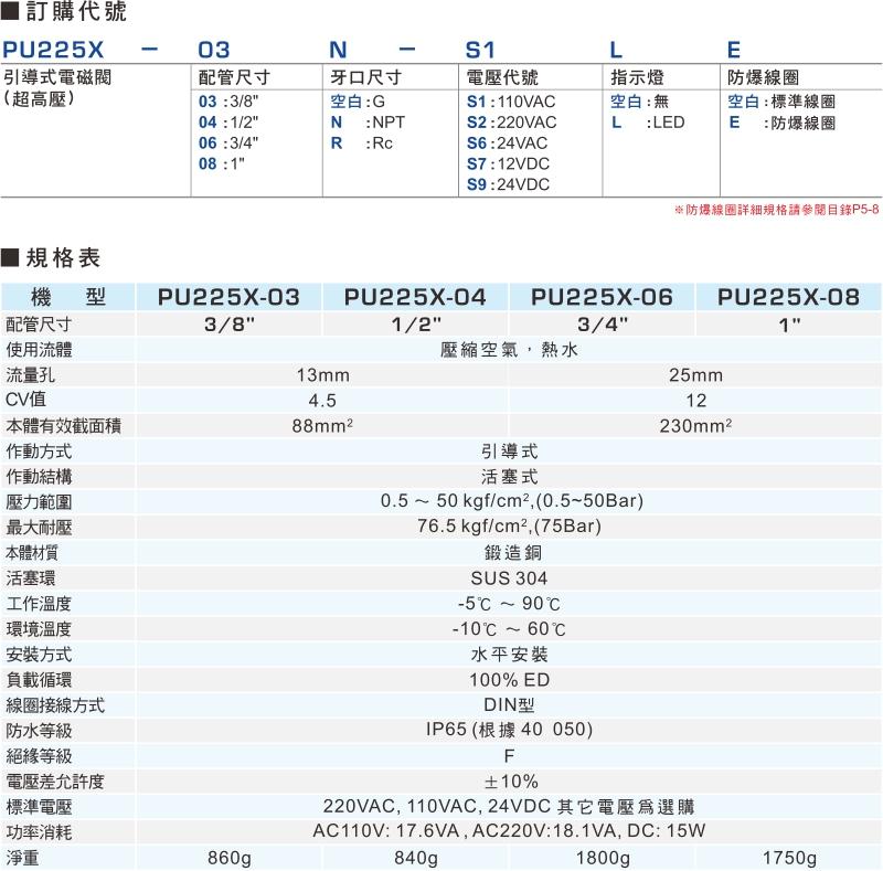 proimages/product_tw/4/PU225X-1.jpg