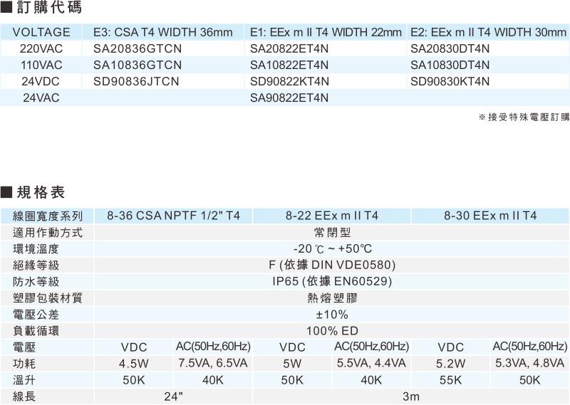 proimages/product_tw/5/COIL-7-1.jpg
