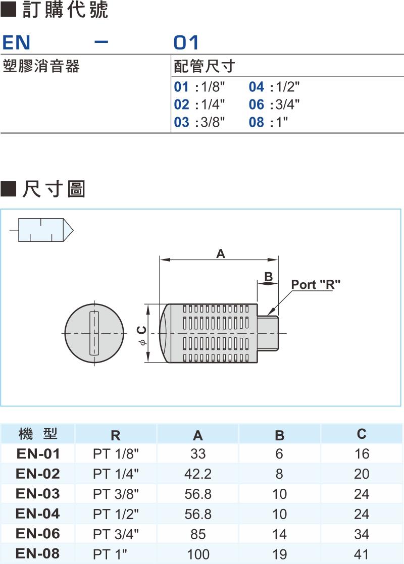 proimages/product_tw/5/EN.jpg