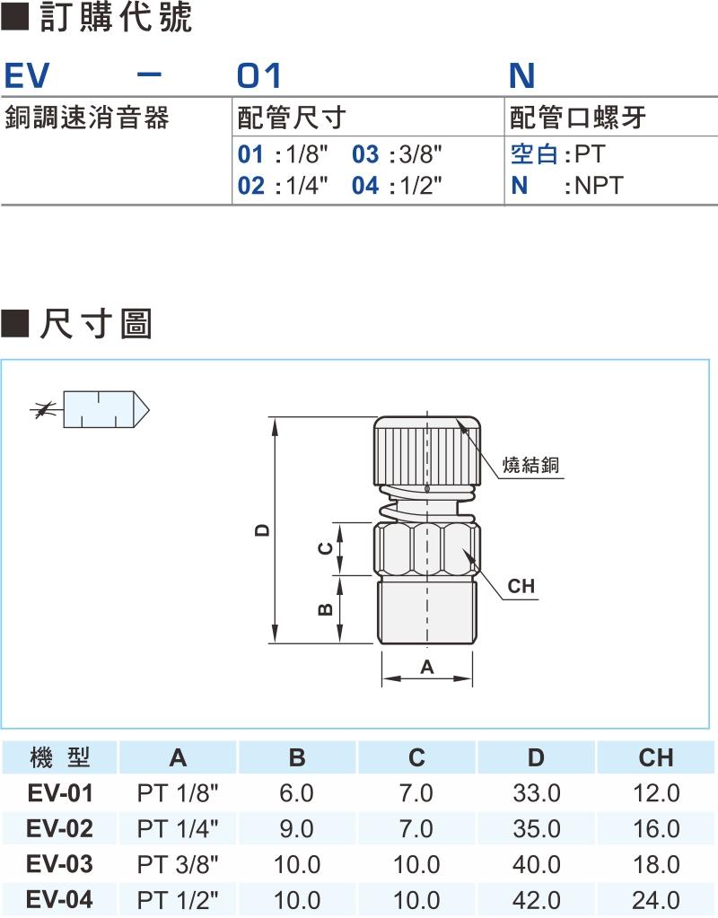 proimages/product_tw/5/EV.jpg
